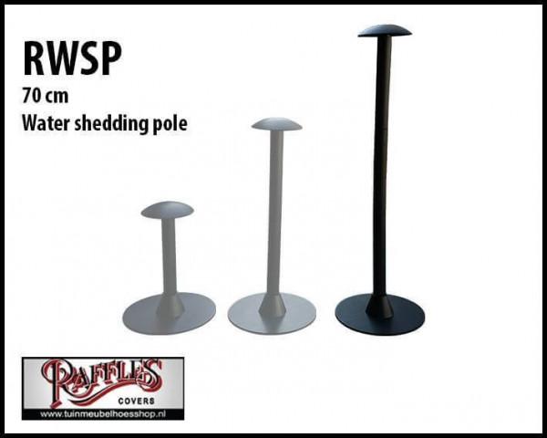 Raffles Water Shedding Pole - Package deal RWSP70